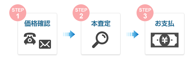 STEP1 価格確認 STEP2 本査定 STEP3 お支払